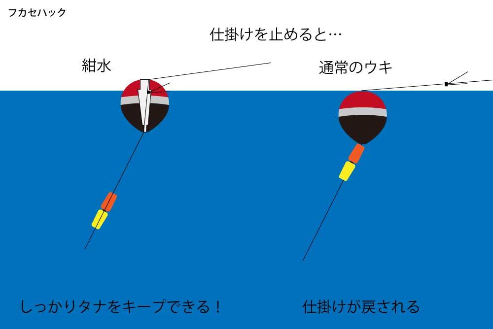 紺水タナキープ